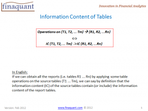 Information content (IC) of tables