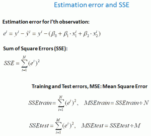 Linear regression and estimation error