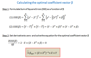 Calculating optimal coefficient vector