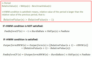 Calculation logic with relative HWM