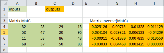 Inverse matrix example with VBA/Excel