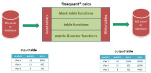 finaquant calcs: A real calculation engine with table functions