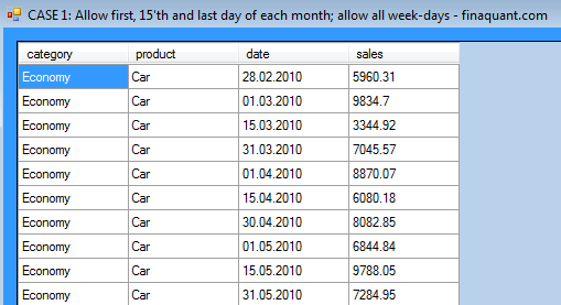 Date filtered table: Allow first, 15'th and last day of each month