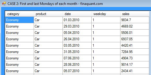 Date filtered table: First and last Mondays of each month