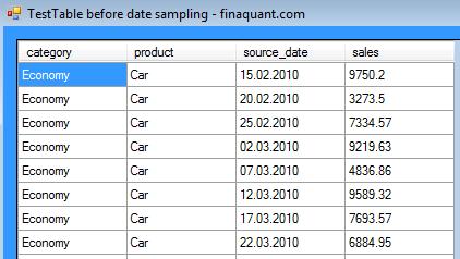TestTable before date sampling