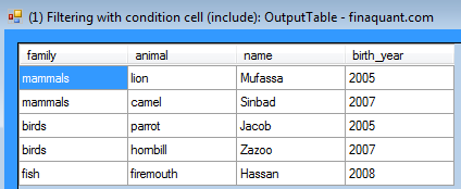 Filtering rows of table with condition cell, include