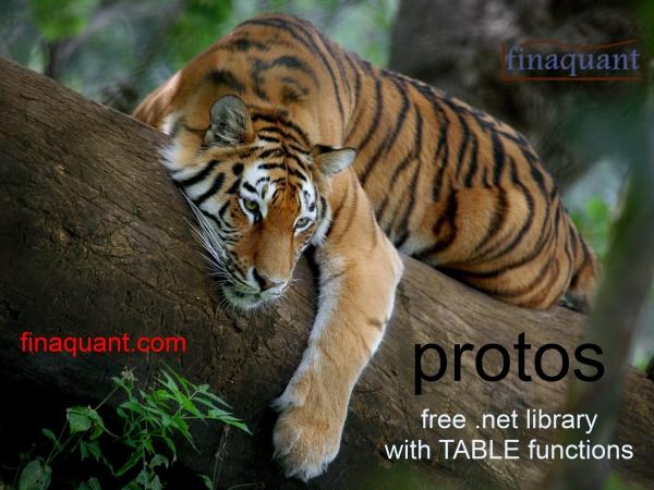 finaquant® protos tiger poster