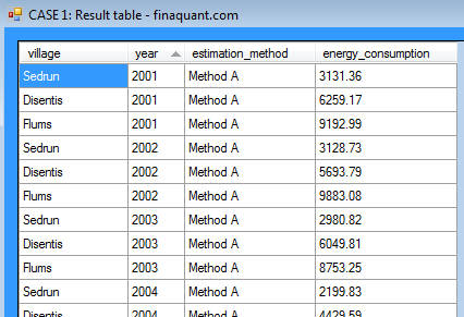 Example 1, result table