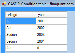 Condition table, example 2