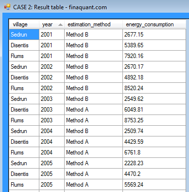Result table, example 2