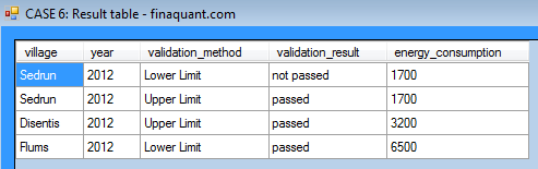 Example 5, result table