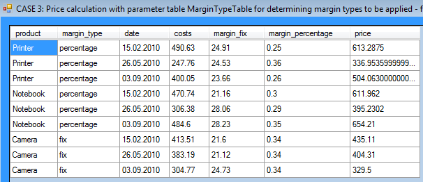 Output table example 3