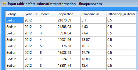 Input table with numeric subtable fields before submatrix transformation