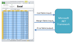Table Calculation for Get Price Table